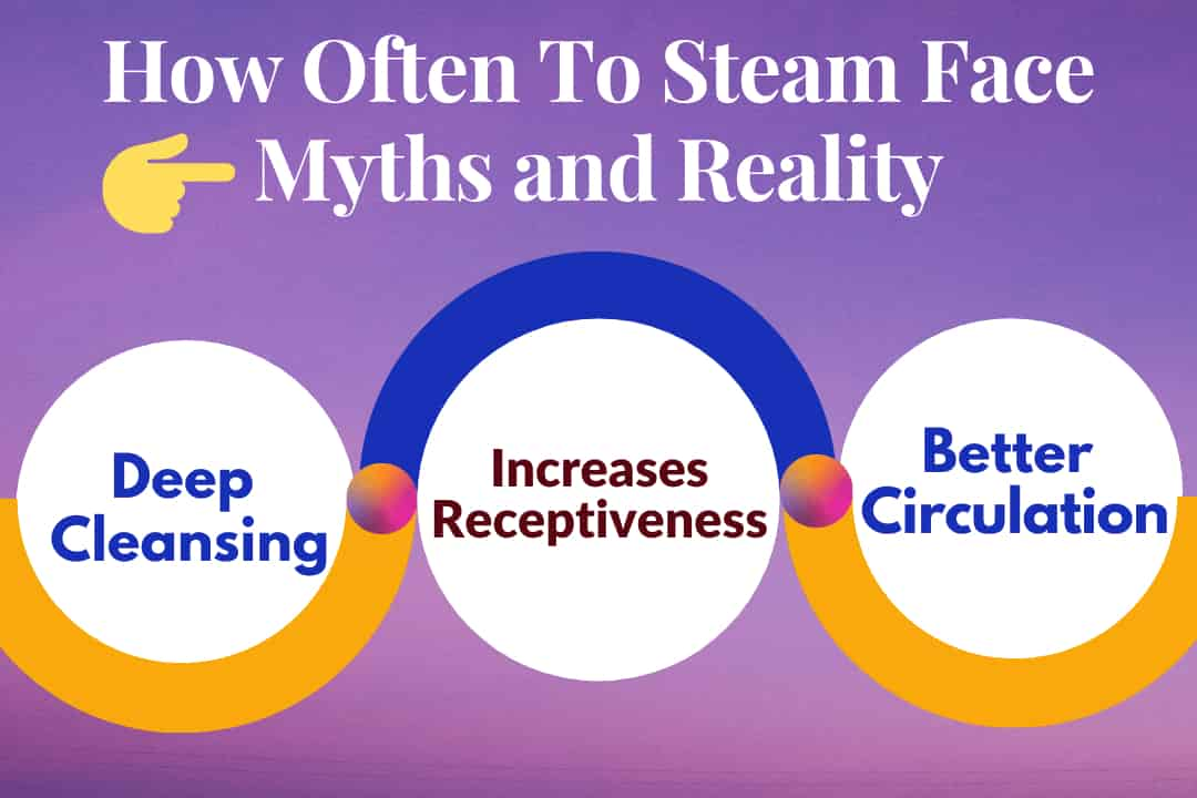 How Often To Steam Face Myths and Reality